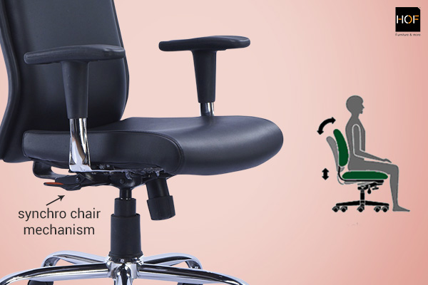 Synchro Mechanism in Office Chairs